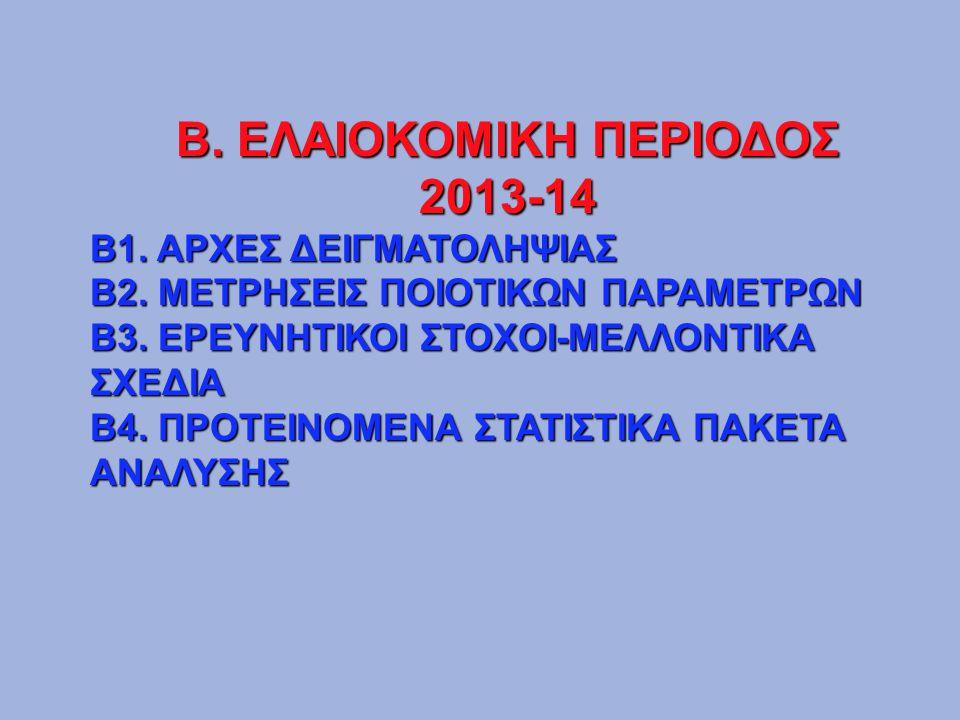 Β. ΕΛΑΙΟΚΟΜΙΚΗ ΠΕΡΙΟΔΟΣ 2013-14 Β1. ΑΡΧΕΣ ΔΕΙΓΜΑΤΟΛΗΨΙΑΣ Β2. ΜΕΤΡΗΣΕΙΣ ΠΟΙΟΤΙΚΩΝ ΠΑΡΑΜΕΤΡΩΝ Β3. ΕΡΕΥΝΗΤΙΚΟΙ ΣΤΟΧΟΙ-ΜΕΛΛΟΝΤΙΚΑ ΣΧΕΔΙΑ Β4. ΠΡΟΤΕΙΝΟΜΕΝΑ