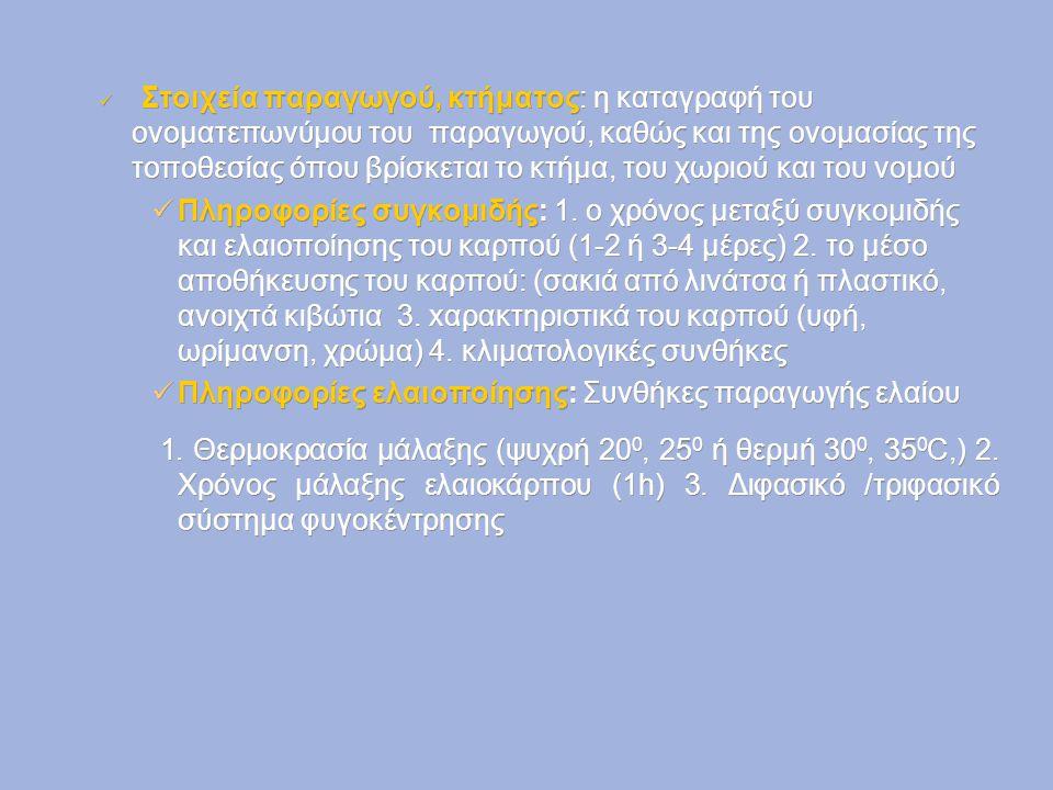 Στοιχεία παραγωγού, κτήματος: η καταγραφή του ονοματεπωνύμου του παραγωγού, καθώς και της ονομασίας της τοποθεσίας όπου βρίσκεται το κτήμα, του χωριού