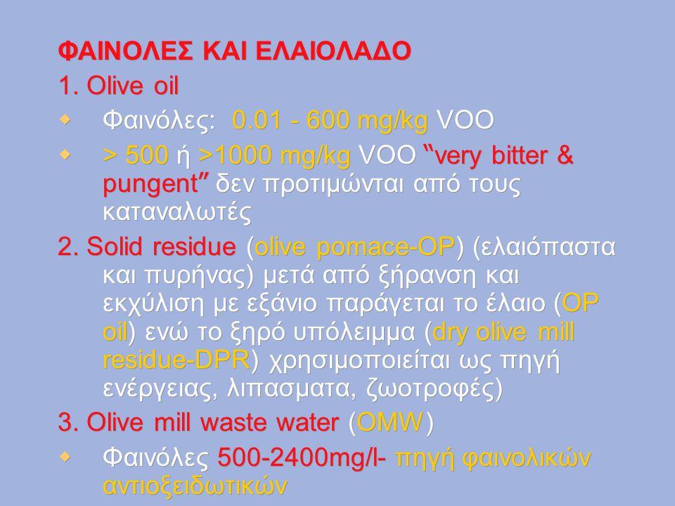 """ΦΑΙΝΟΛΕΣ ΚΑΙ ΕΛΑΙΟΛΑΔΟ 1. Olive oil  Φαινόλες: 0.01 - 600 mg/kg VOO  > 500 ή >1000 mg/kg VOO """" very bitter & pungent """" δεν προτιμώνται από τους κατα"""