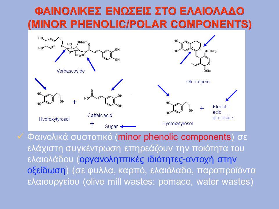 ΦΑΙΝΟΛΙΚΕΣ ΕΝΩΣΕΙΣ ΣΤΟ ΕΛΑΙΟΛΑΔΟ (MINOR PHENOLIC/POLAR COMPONENTS) Φαινολικά συστατικά (minor phenolic components) σε ελάχιστη συγκέντρωση επηρεάζουν