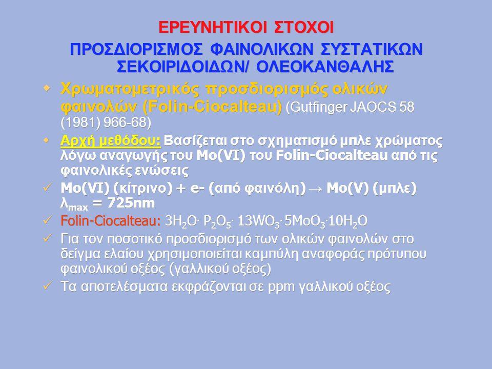 ΕΡΕΥΝΗΤΙΚΟΙ ΣΤΟΧΟΙ ΠΡΟΣΔΙΟΡΙΣΜΟΣ ΦΑΙΝΟΛΙΚΩΝ ΣΥΣΤΑΤΙΚΩΝ ΣΕΚΟΙΡΙΔΟΙΔΩΝ/ ΟΛΕΟΚΑΝΘΑΛΗΣ  Χρωματομετρικός προσδιορισμός ολικών φαινολών (Folin-Ciocalteau)