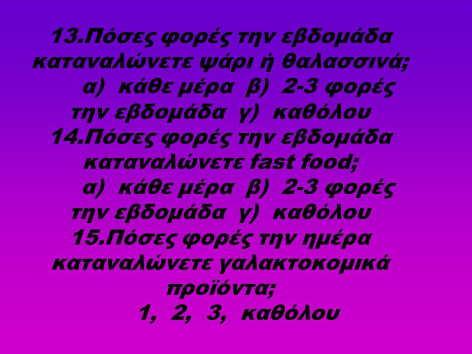 Τρώγοντας συχνότερα, εφοδιάζετε διαρκώς το σώμα σας με καύσιμα και δεν αφήνετε την φλόγα του μεταβολισμού σας να μειωθεί..!.