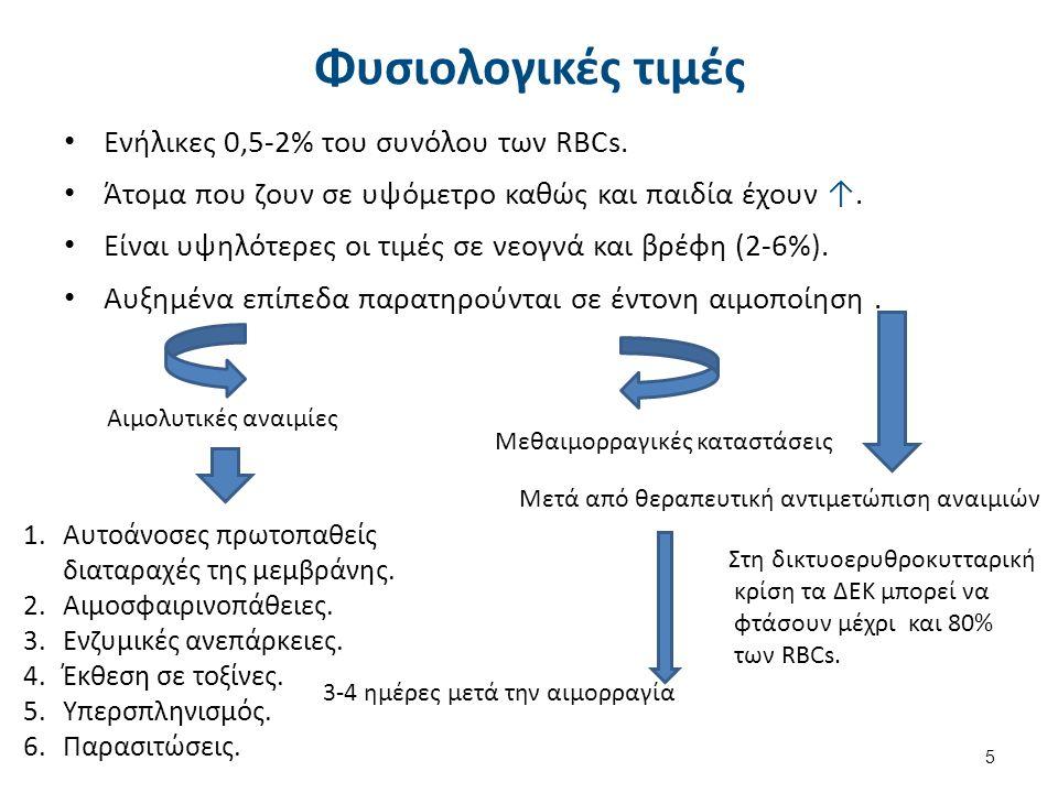 Φυσιολογικές τιμές Ενήλικες 0,5-2% του συνόλου των RBCs. Άτομα που ζουν σε υψόμετρο καθώς και παιδία έχουν ↑. Είναι υψηλότερες οι τιμές σε νεογνά και