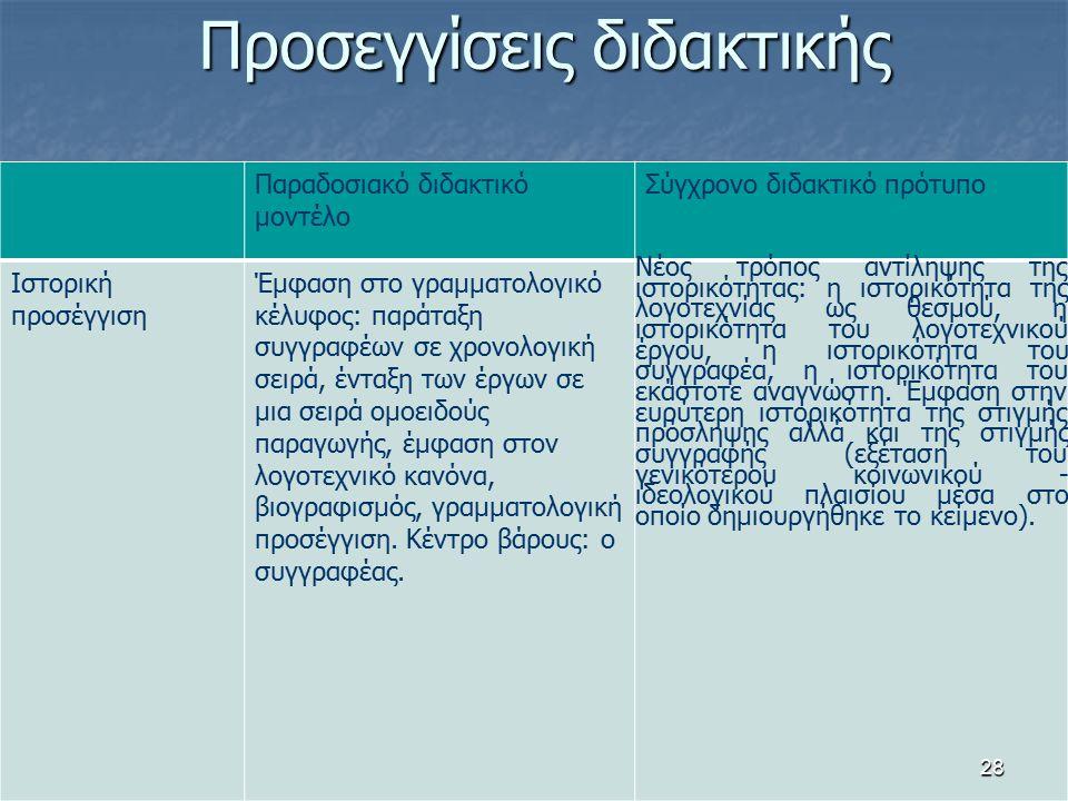 Προσεγγίσεις διδακτικής Παραδοσιακό διδακτικό μοντέλο Σύγχρονο διδακτικό πρότυπο Ιστορική προσέγγιση Έμφαση στο γραμματολογικό κέλυφος: παράταξη συγγρ