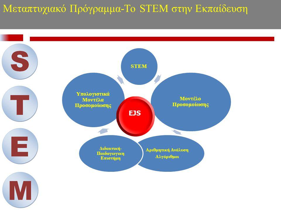 Μεταπτυχιακό Πρόγραμμα-Το STEM στην Εκπαίδευση Διάρκεια 3 Εξάμηνα 2 εξάμηνα Μαθήματα Τελευταίο Εξάμηνο Διπλωματική Εργασία Δίδακτρα 3400 ευρώ