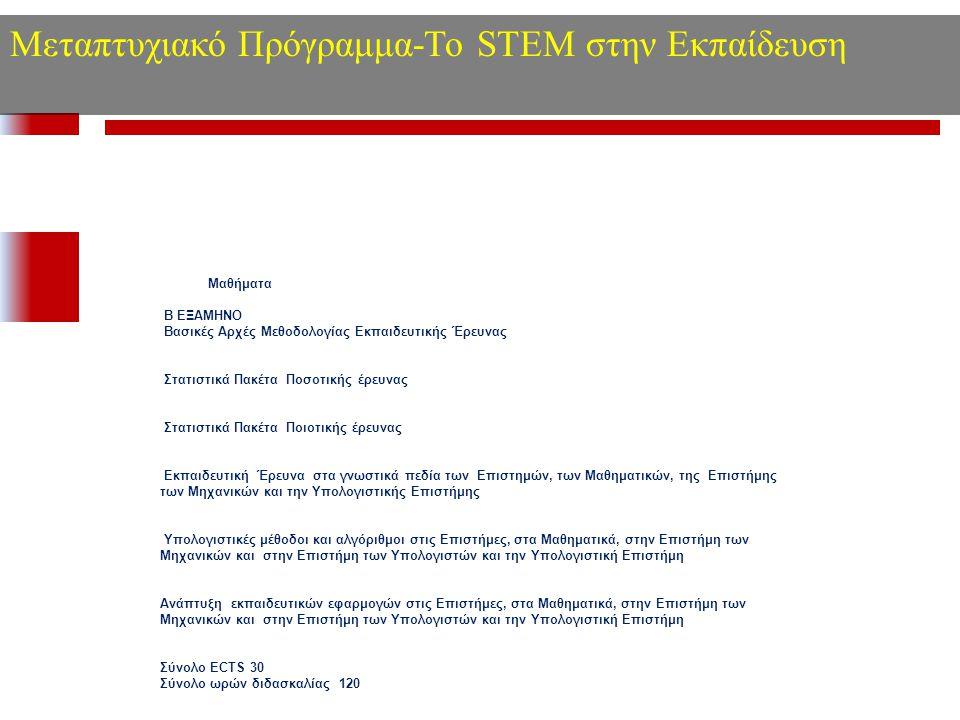 Μεταπτυχιακό Πρόγραμμα-Το STEM στην Εκπαίδευση Μαθήματα Β ΕΞΑΜΗΝΟ Βασικές Αρχές Μεθοδολογίας Εκπαιδευτικής Έρευνας Στατιστικά Πακέτα Ποσοτικής έρευνας