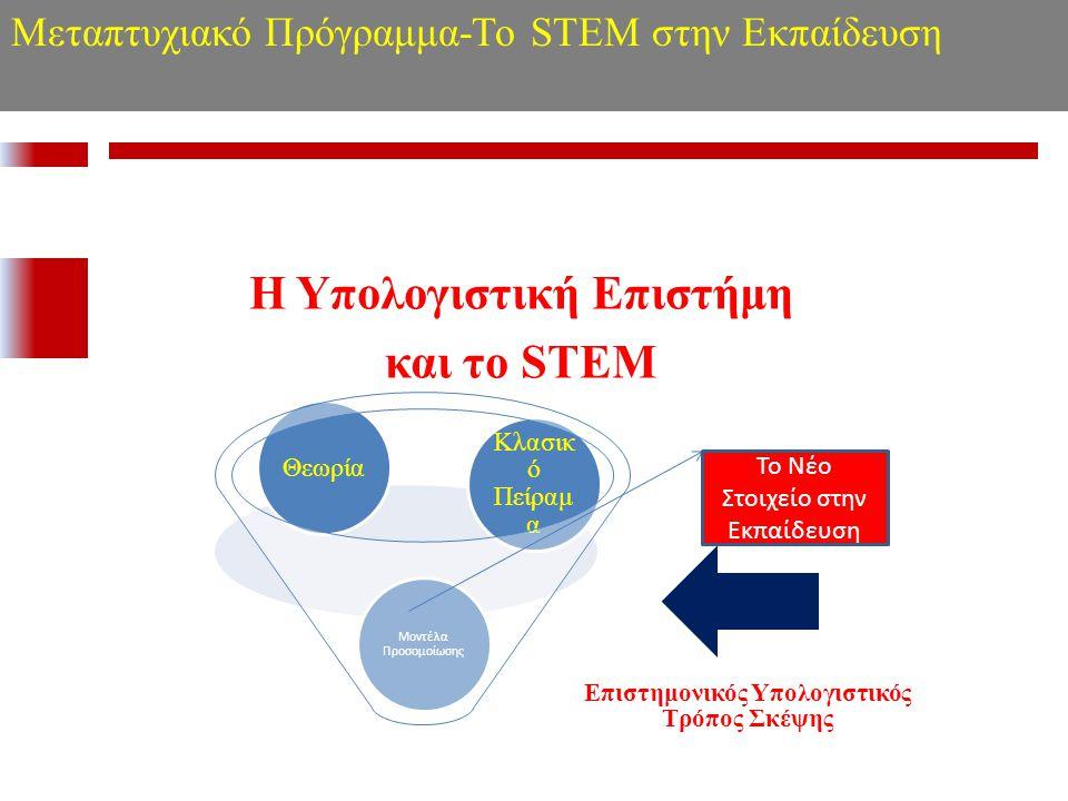 Η Υπολογιστική Επιστήμη και το STEM Δημιουργία Κοινότητας Στο πλαίσιο του έργου OpenDiscoverySpace Ευπρόσδεκτοι να εγγραφείτε http://portal.opendiscoveryspace.eu/beta/community/easy -java-simulations-inquiry-based-learning-stem-disciplines- 330376 Μεταπτυχιακό Πρόγραμμα-Το STEM στην Εκπαίδευση