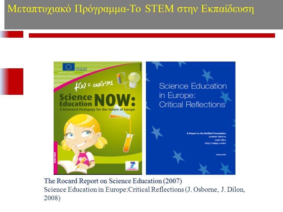 Μεταπτυχιακό Πρόγραμμα-Το STEM στην Εκπαίδευση Λογισμικά Δραστηριότητες που θα χρησιμοποιηθούν