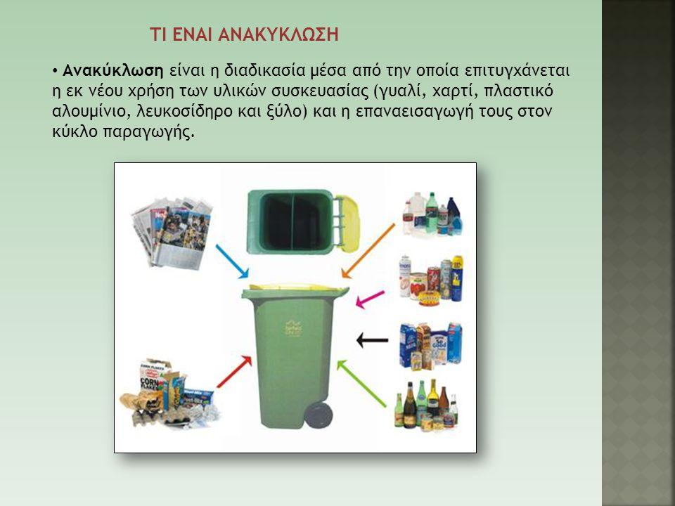 Ανακύκλωση είναι η διαδικασία μέσα από την οποία επιτυγχάνεται η εκ νέου χρήση των υλικών συσκευασίας (γυαλί, χαρτί, πλαστικό αλουμίνιο, λευκοσίδηρο και ξύλο) και η επαναεισαγωγή τους στον κύκλο παραγωγής.