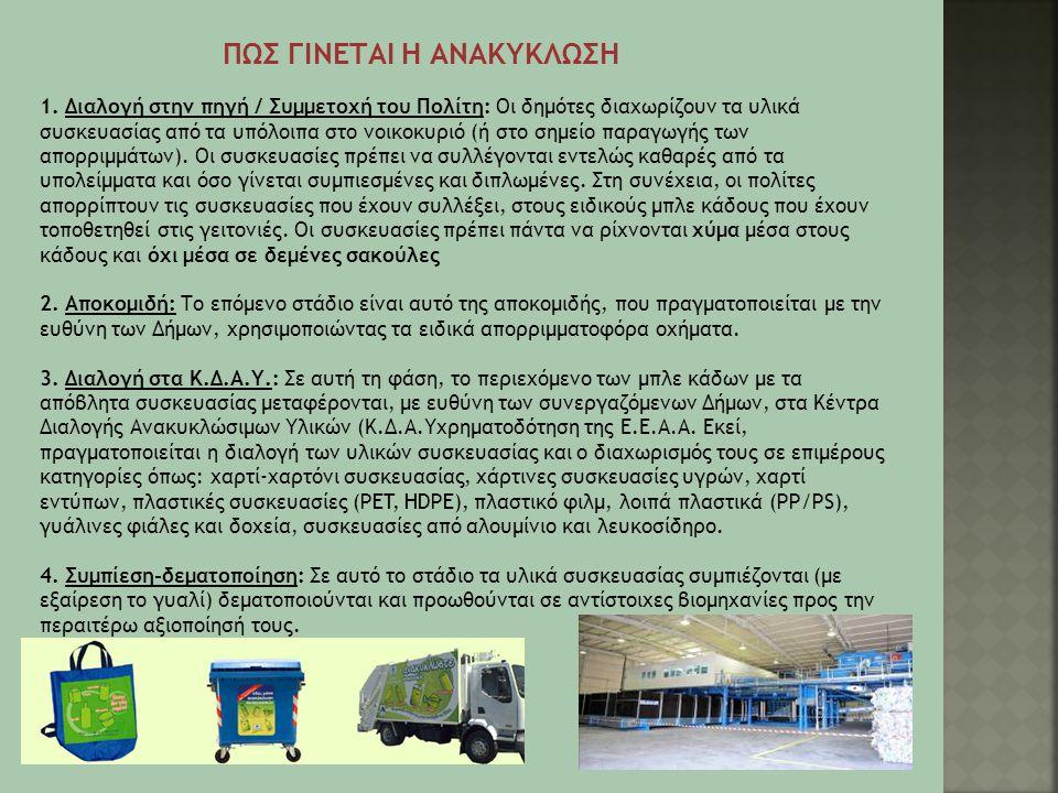 1. Διαλογή στην πηγή / Συμμετοχή του Πολίτη: Οι δημότες διαχωρίζουν τα υλικά συσκευασίας από τα υπόλοιπα στο νοικοκυριό (ή στο σημείο παραγωγής των απ