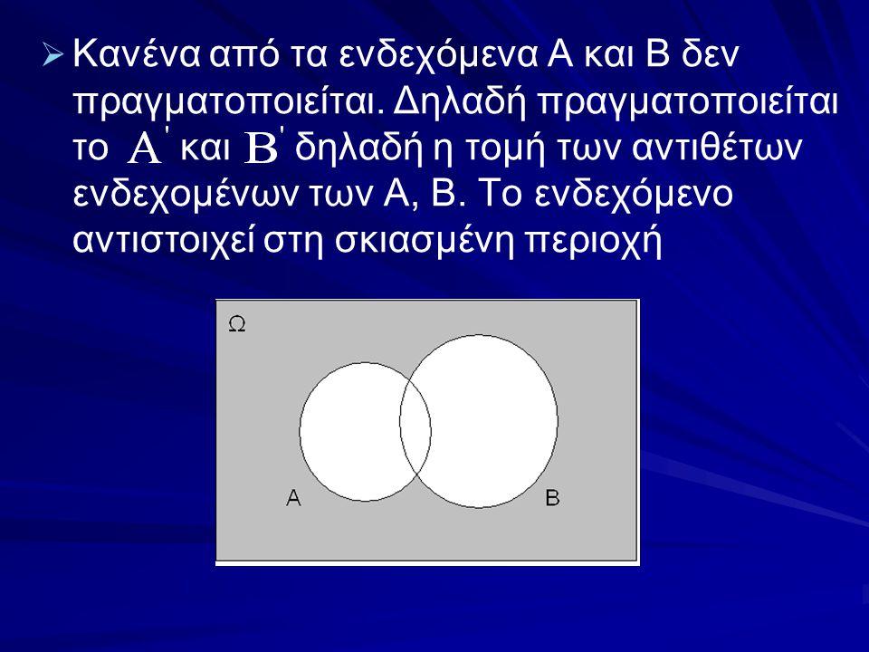   Κανένα από τα ενδεχόμενα Α και Β δεν πραγματοποιείται. Δηλαδή πραγματοποιείται το και δηλαδή η τομή των αντιθέτων ενδεχομένων των Α, Β. Το ενδεχόμ