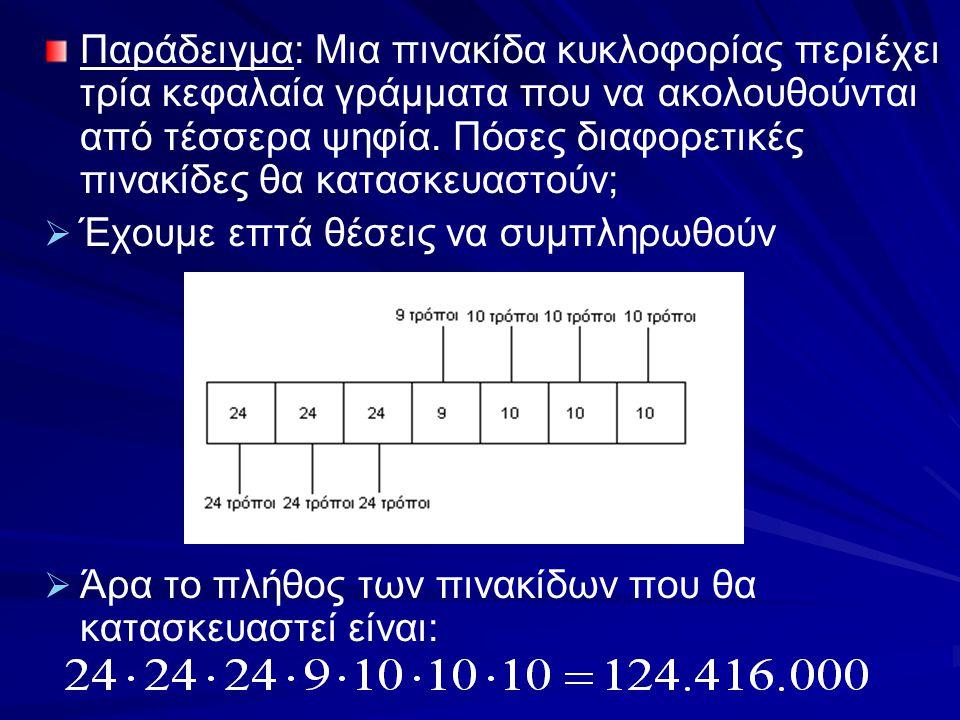 Παράδειγμα: Μια πινακίδα κυκλοφορίας περιέχει τρία κεφαλαία γράμματα που να ακολουθούνται από τέσσερα ψηφία. Πόσες διαφορετικές πινακίδες θα κατασκευα