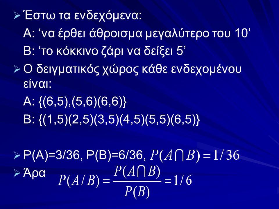   Έστω τα ενδεχόμενα: Α: 'να έρθει άθροισμα μεγαλύτερο του 10' Β: 'το κόκκινο ζάρι να δείξει 5'   Ο δειγματικός χώρος κάθε ενδεχομένου είναι: Α: {