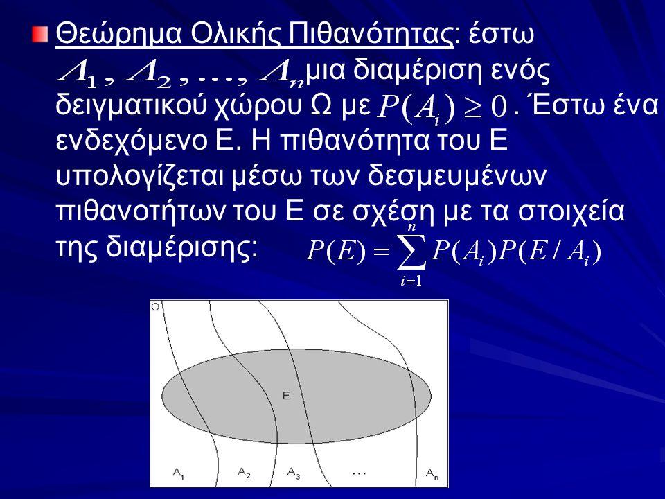 Θεώρημα Ολικής Πιθανότητας: έστω μια διαμέριση ενός δειγματικού χώρου Ω με. Έστω ένα ενδεχόμενο Ε. Η πιθανότητα του Ε υπολογίζεται μέσω των δεσμευμένω