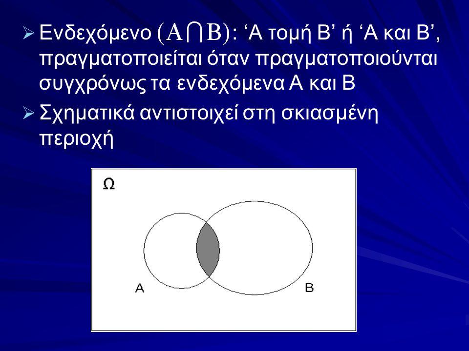   Ενδεχόμενο : 'Α τομή Β' ή 'Α και Β', πραγματοποιείται όταν πραγματοποιούνται συγχρόνως τα ενδεχόμενα Α και Β   Σχηματικά αντιστοιχεί στη σκιασμέ
