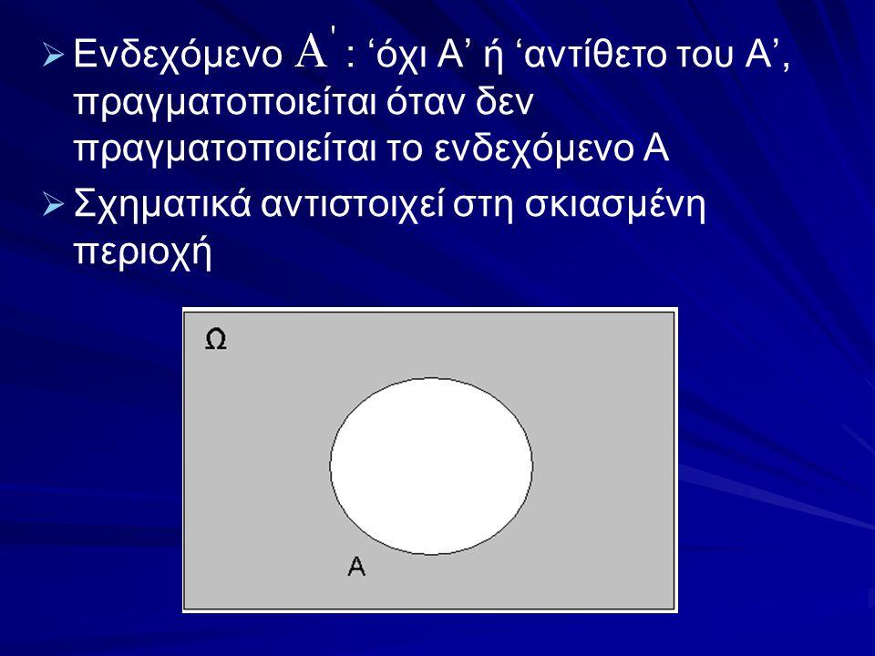   Ασυμβίβαστα ή ξένα ενδεχόμενα (Α, Β): λέγονται τα ενδεχόμενα που δεν έχουν κανένα κοινό στοιχείο δηλαδή   Σχηματικά παρουσιάζονται δύο ασυμβίβαστα ενδεχόμενα   Οι παραπάνω έννοιες επεκτείνονται σε περισσότερα από δύο ενδεχόμενα