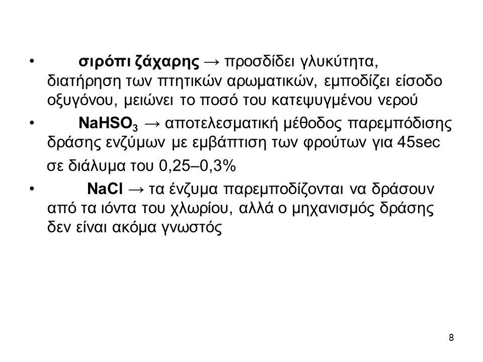 8 σιρόπι ζάχαρης → προσδίδει γλυκύτητα, διατήρηση των πτητικών αρωματικών, εμποδίζει είσοδο οξυγόνου, μειώνει το ποσό του κατεψυγμένου νερού NaHSO 3 → αποτελεσματική μέθοδος παρεμπόδισης δράσης ενζύμων με εμβάπτιση των φρούτων για 45sec σε διάλυμα του 0,25–0,3% NaCl → τα ένζυμα παρεμποδίζονται να δράσουν από τα ιόντα του χλωρίου, αλλά ο μηχανισμός δράσης δεν είναι ακόμα γνωστός