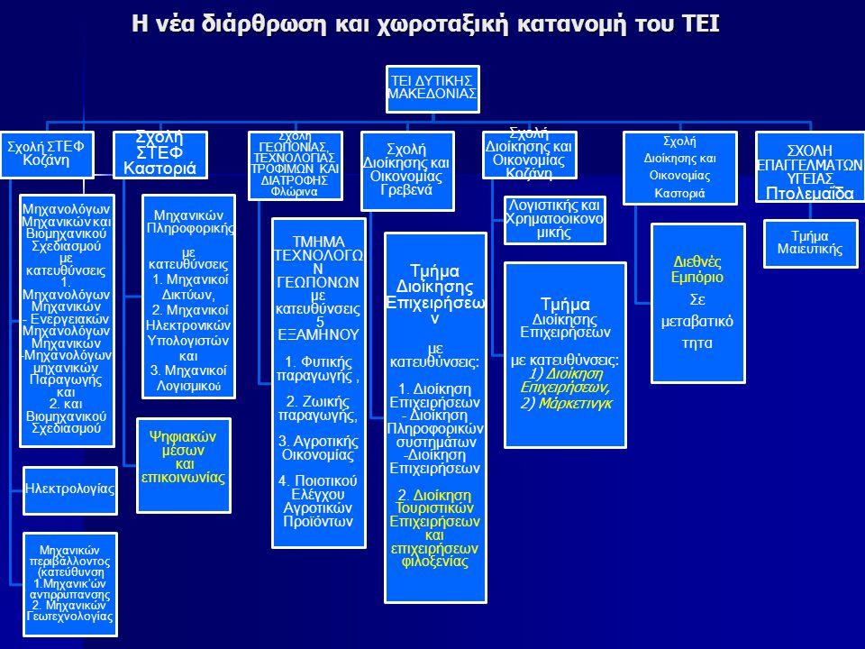 Η νέα διάρθρωση και χωροταξική κατανομή του ΤΕΙ ΤΕΙ ΔΥΤΙΚΗΣ ΜΑΚΕΔΟΝΙΑΣ Σχολή Σ ΤΕΦ Κοζάνη Μηχανολόγων Μηχανικών και Βιομηχανικού Σχεδιασμού με κατευθύνσεις 1.