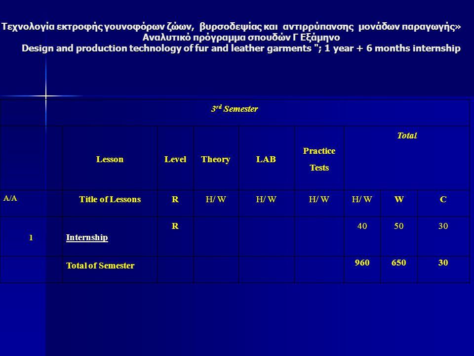 Τεχνολογία εκτροφής γουνοφόρων ζώων, βυρσοδεψίας και αντιρρύπανσης μονάδων παραγωγής» Αναλυτικό πρόγραμμα σπουδών Γ Εξάμηνο Design and production technology of fur and leather garments ; 1 year + 6 months internship 3 rd Semester LessonLevelTheoryLAB Practice Tests Total Α/Α Title of LessonsRH/ W WC 1 Internship R 405030 Total of Semester 96065030