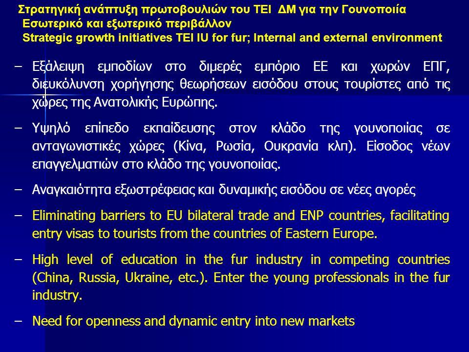 Στρατηγική ανάπτυξη πρωτοβουλιών του ΤΕΙ Δ.Μ.
