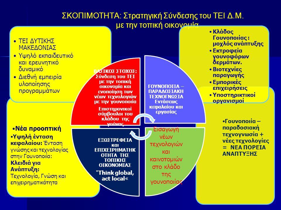 ΣΚΟΠΙΜΟΤΗΤΑ: Στρατηγική Σύνδεσης του ΤΕΙ Δ.Μ.