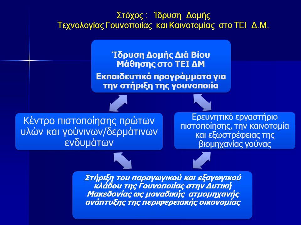 Στόχος : Ίδρυση Δομής Τεχνολογίας Γουνοποιίας και Καινοτομίας στο ΤΕΙ Δ.Μ.