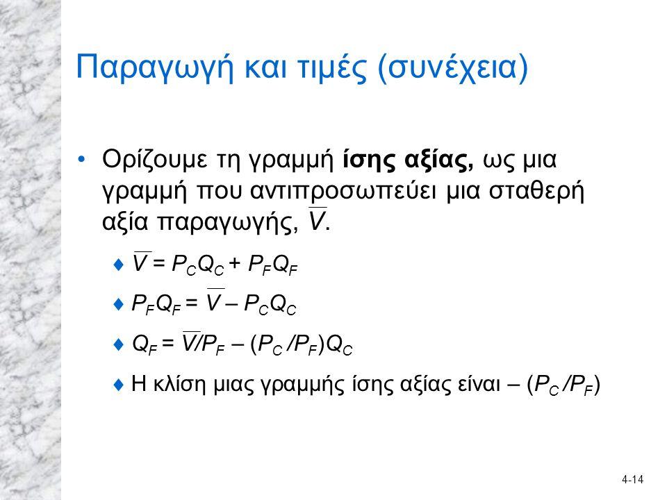 4-14 Παραγωγή και τιμές (συνέχεια) Ορίζουμε τη γραμμή ίσης αξίας, ως μια γραμμή που αντιπροσωπεύει μια σταθερή αξία παραγωγής, V.  V = P C Q C + P F