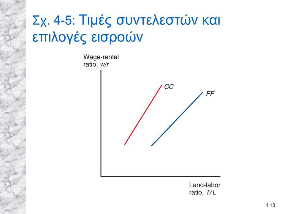 4-18 Σχ. 4-5: Τιμές συντελεστών και επιλογές εισροών