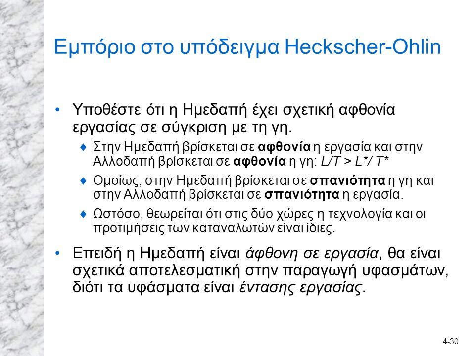4-30 Εμπόριο στο υπόδειγμα Heckscher-Ohlin Υποθέστε ότι η Ημεδαπή έχει σχετική αφθονία εργασίας σε σύγκριση με τη γη.  Στην Ημεδαπή βρίσκεται σε αφθο