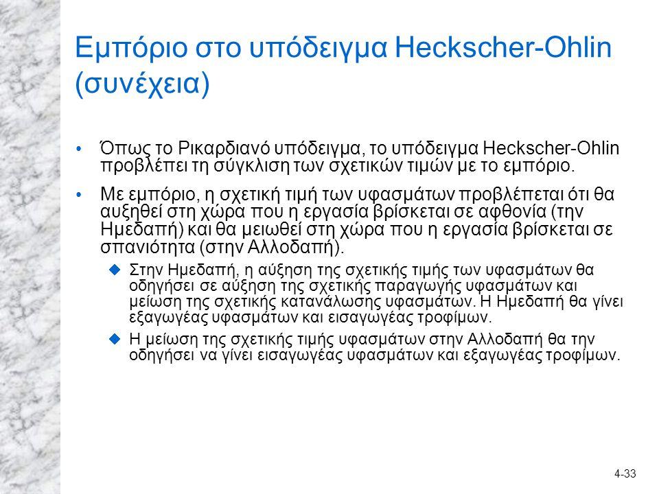 4-33 Εμπόριο στο υπόδειγμα Heckscher-Ohlin (συνέχεια) Όπως το Ρικαρδιανό υπόδειγμα, το υπόδειγμα Heckscher-Ohlin προβλέπει τη σύγκλιση των σχετικών τι