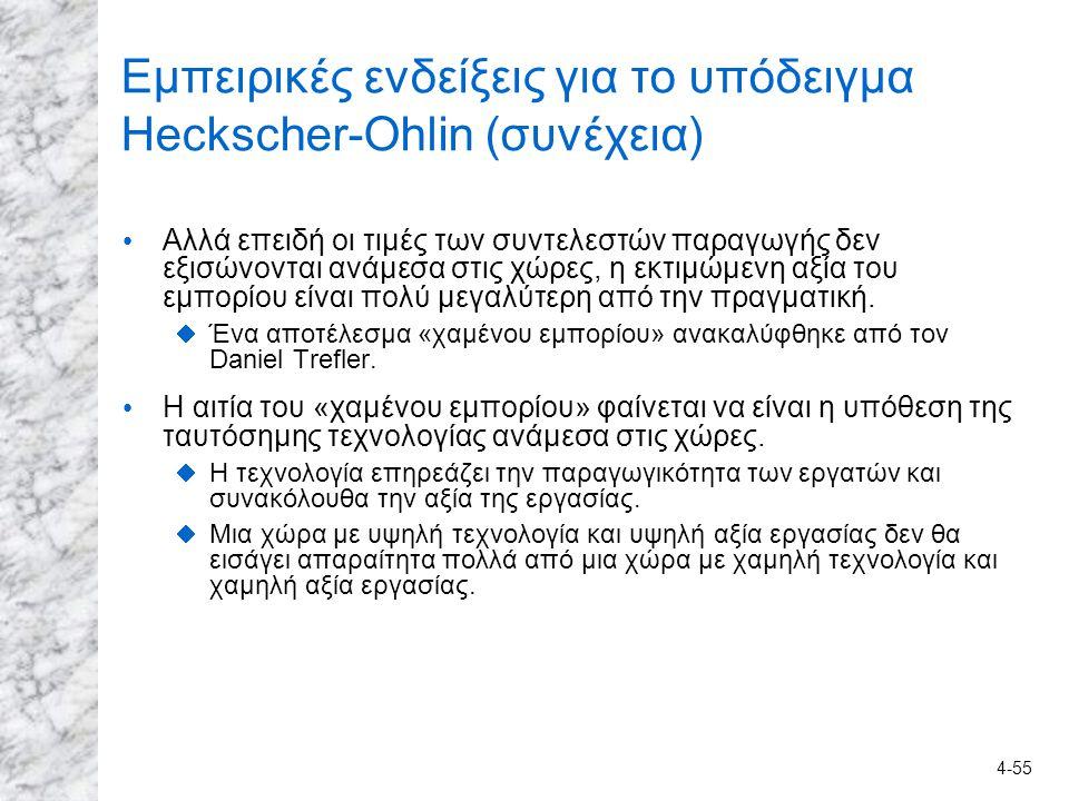 4-55 Εμπειρικές ενδείξεις για το υπόδειγμα Heckscher-Ohlin (συνέχεια) Αλλά επειδή οι τιμές των συντελεστών παραγωγής δεν εξισώνονται ανάμεσα στις χώρε