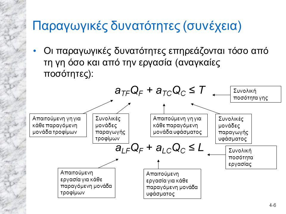 4-6 Παραγωγικές δυνατότητες (συνέχεια) Οι παραγωγικές δυνατότητες επηρεάζονται τόσο από τη γη όσο και από την εργασία (αναγκαίες ποσότητες): a TF Q F