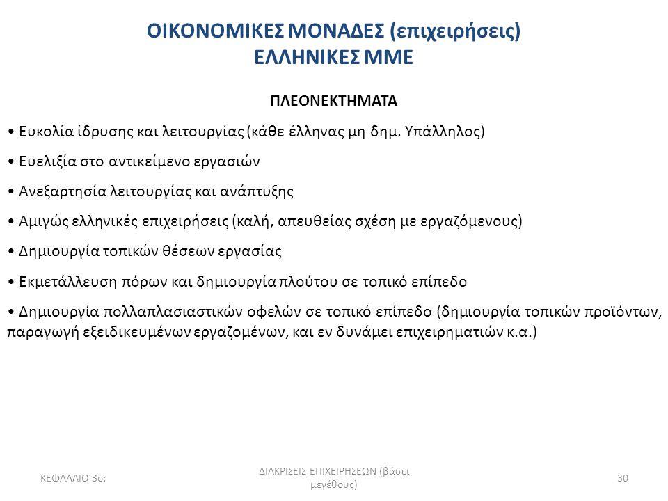 ΚΕΦΑΛΑΙΟ 3ο: ΔΙΑΚΡΙΣΕΙΣ ΕΠΙΧΕΙΡΗΣΕΩΝ (βάσει μεγέθους) 30 ΟΙΚΟΝΟΜΙΚΕΣ ΜΟΝΑΔΕΣ (επιχειρήσεις) ΕΛΛΗΝΙΚΕΣ ΜΜΕ ΠΛΕΟΝΕΚΤΗΜΑΤΑ Ευκολία ίδρυσης και λειτουργίας (κάθε έλληνας μη δημ.