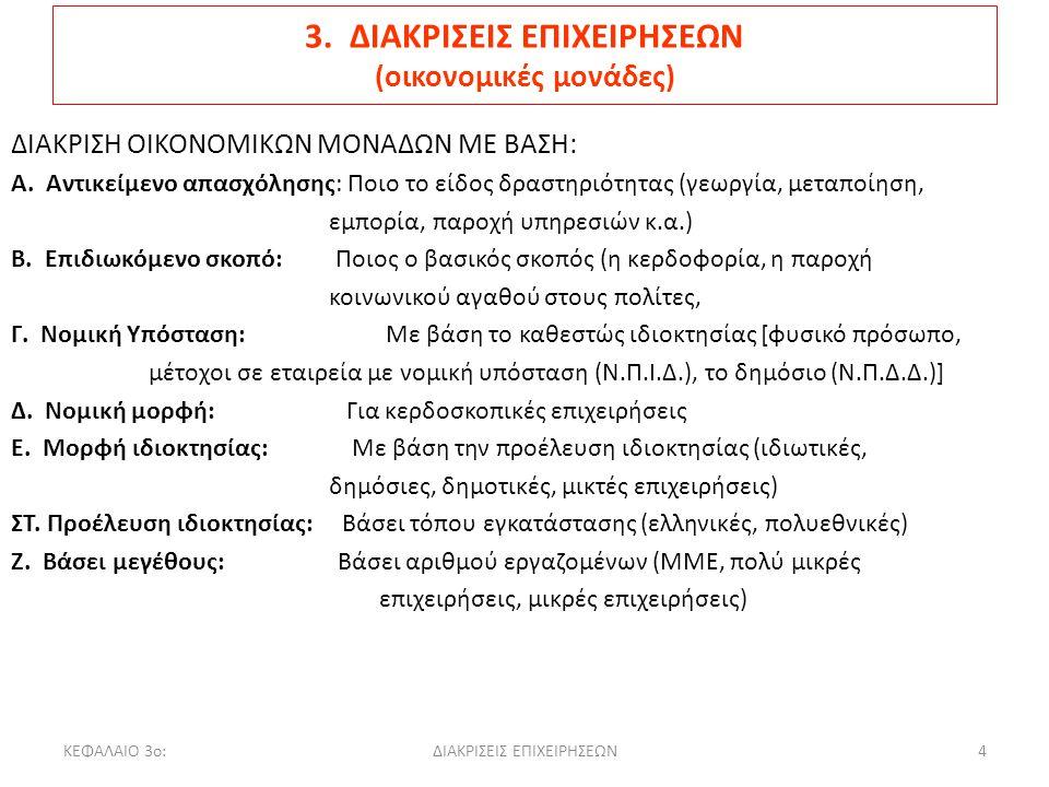 ΚΕΦΑΛΑΙΟ 3ο:ΔΙΑΚΡΙΣΕΙΣ ΕΠΙΧΕΙΡΗΣΕΩΝ4 3. ΔΙΑΚΡΙΣΕΙΣ ΕΠΙΧΕΙΡΗΣΕΩΝ (οικονομικές μονάδες) ΔΙΑΚΡΙΣΗ ΟΙΚΟΝΟΜΙΚΩΝ ΜΟΝΑΔΩΝ ΜΕ ΒΑΣΗ: Α. Αντικείμενο απασχόλησης