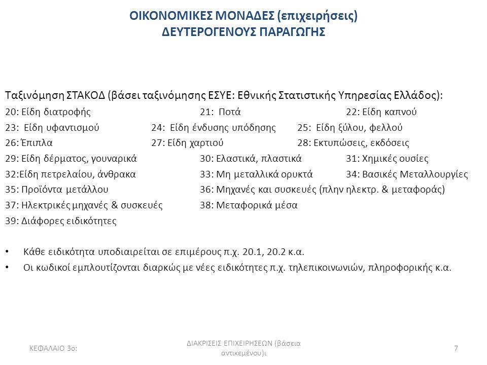 ΚΕΦΑΛΑΙΟ 3ο: ΔΙΑΚΡΙΣΕΙΣ ΕΠΙΧΕΙΡΗΣΕΩΝ (βάσεια αντικεμένου)ι 7 Ταξινόμηση ΣΤΑΚΟΔ (βάσει ταξινόμησης ΕΣΥΕ: Εθνικής Στατιστικής Υπηρεσίας Ελλάδος): 20: Είδη διατροφής21: Ποτά22: Είδη καπνού 23: Είδη υφαντισμού24: Είδη ένδυσης υπόδησης25: Είδη ξύλου, φελλού 26: Έπιπλα27: Είδη χαρτιού28: Εκτυπώσεις, εκδόσεις 29: Είδη δέρματος, γουναρικά30: Ελαστικά, πλαστικά31: Χημικές ουσίες 32:Είδη πετρελαίου, άνθρακα33: Μη μεταλλικά ορυκτά34: Βασικές Μεταλλουργίες 35: Προϊόντα μετάλλου36: Μηχανές και συσκευές (πλην ηλεκτρ.
