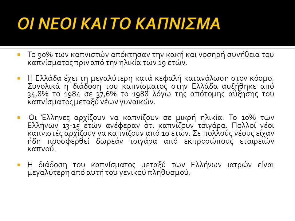  Το 90% των καπνιστών απόκτησαν την κακή και νοσηρή συνήθεια του καπνίσματος πριν από την ηλικία των 19 ετών.  Η Ελλάδα έχει τη μεγαλύτερη κατά κεφα