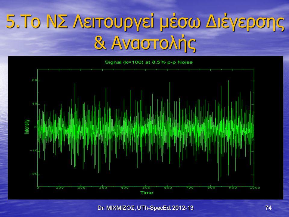 5.Το ΝΣ Λειτουργεί μέσω Διέγερσης & Αναστολής Dr. ΜΙΧΜΙΖΟΣ, UTh-SpecEd: 2012-13 74