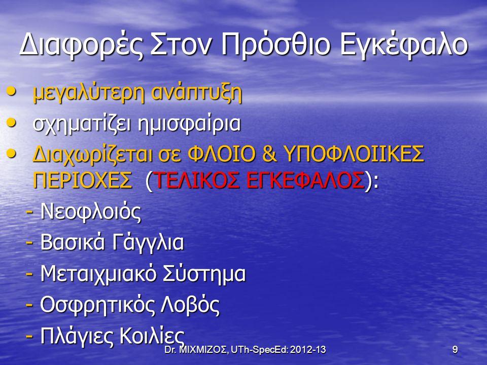 Dr. ΜΙΧΜΙΖΟΣ, UTh-SpecEd: 2012-1380 ΤΕΛΟΣ 5 ης ΔΙΑΛΕΞΗΣ