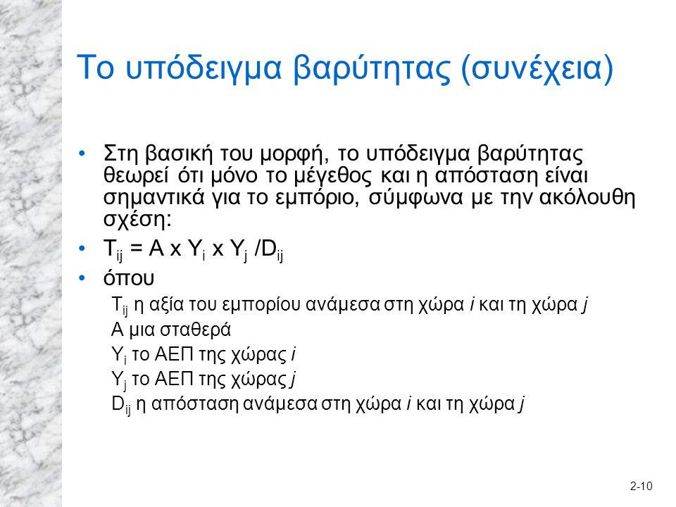 2-10 Το υπόδειγμα βαρύτητας (συνέχεια) Στη βασική του μορφή, το υπόδειγμα βαρύτητας θεωρεί ότι μόνο το μέγεθος και η απόσταση είναι σημαντικά για το εμπόριο, σύμφωνα με την ακόλουθη σχέση: T ij = A x Y i x Y j /D ij όπου T ij η αξία του εμπορίου ανάμεσα στη χώρα i και τη χώρα j A μια σταθερά Y i το ΑΕΠ της χώρας i Y j το ΑΕΠ της χώρας j D ij η απόσταση ανάμεσα στη χώρα i και τη χώρα j