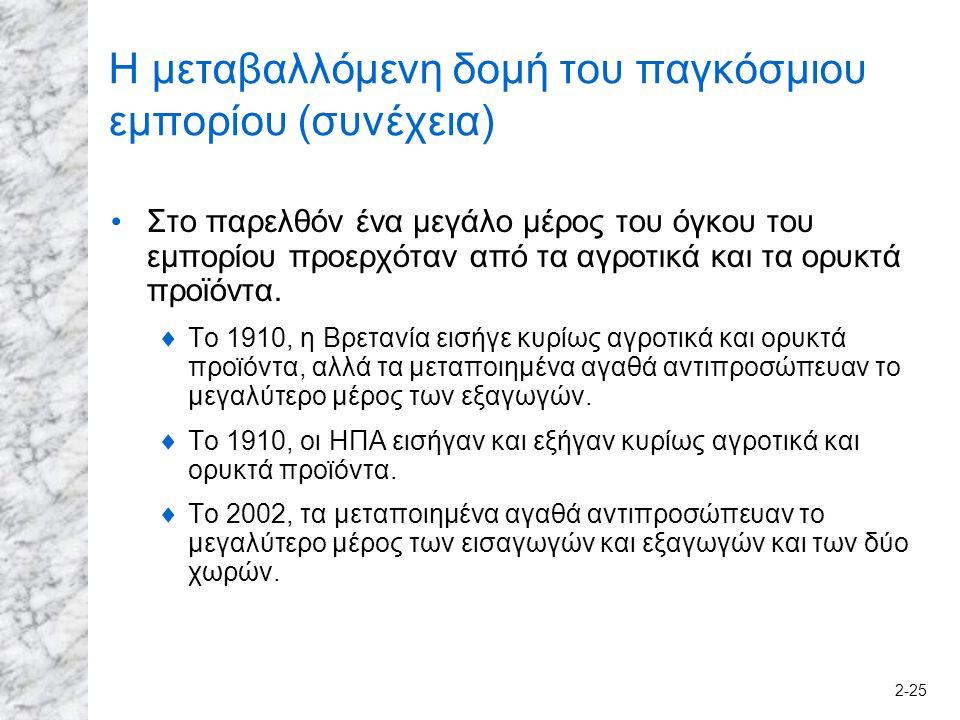 2-25 Η μεταβαλλόμενη δομή του παγκόσμιου εμπορίου (συνέχεια) Στο παρελθόν ένα μεγάλο μέρος του όγκου του εμπορίου προερχόταν από τα αγροτικά και τα ορυκτά προϊόντα.