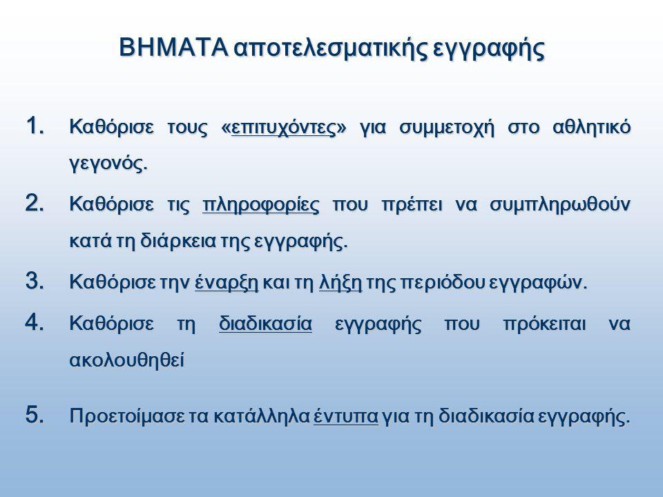 ΒΗΜΑΤΑ αποτελεσματικής εγγραφής 1. Καθόρισε τους «επιτυχόντες» για συμμετοχή στο αθλητικό γεγονός.