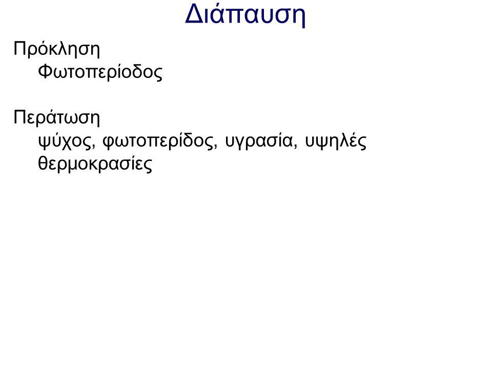 Διάπαυση Πρόκληση Φωτοπερίοδος Περάτωση ψύχος, φωτοπερίδος, υγρασία, υψηλές θερμοκρασίες