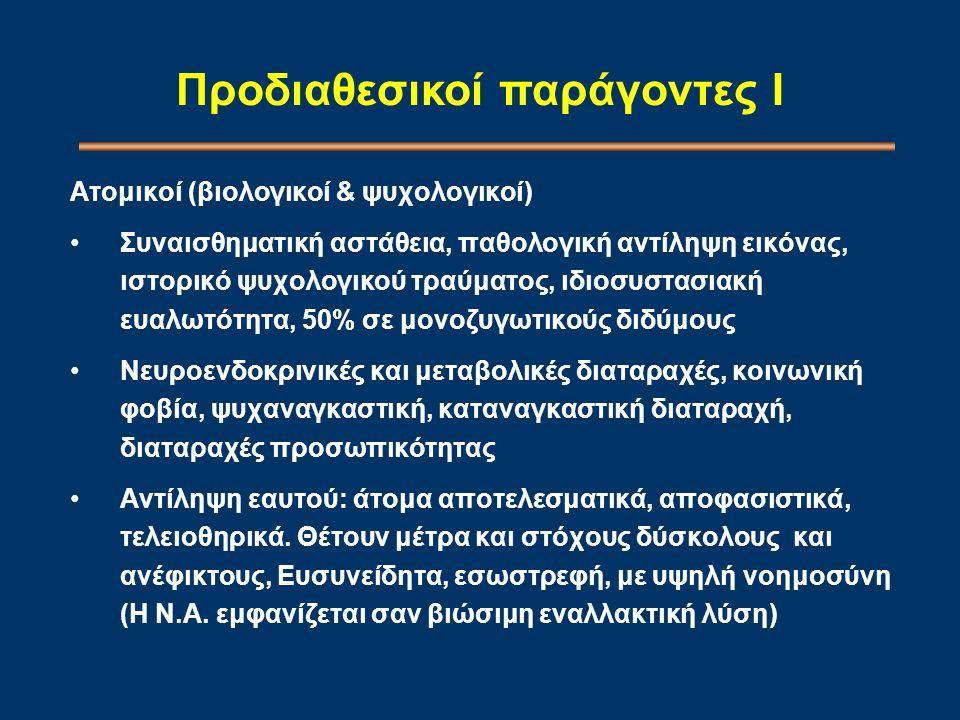 Ατομικοί (βιολογικοί & ψυχολογικοί) Συναισθηματική αστάθεια, παθολογική αντίληψη εικόνας, ιστορικό ψυχολογικού τραύματος, ιδιοσυστασιακή ευαλωτότητα, 50% σε μονοζυγωτικούς διδύμους Νευροενδοκρινικές και μεταβολικές διαταραχές, κοινωνική φοβία, ψυχαναγκαστική, καταναγκαστική διαταραχή, διαταραχές προσωπικότητας Αντίληψη εαυτού: άτομα αποτελεσματικά, αποφασιστικά, τελειοθηρικά.