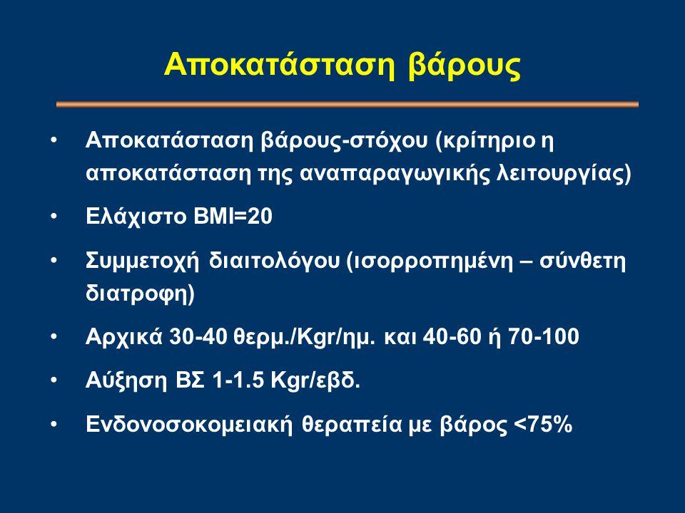 Αποκατάσταση βάρους-στόχου (κρίτηριο η αποκατάσταση της αναπαραγωγικής λειτουργίας) Ελάχιστο ΒΜΙ=20 Συμμετοχή διαιτολόγου (ισορροπημένη – σύνθετη διατροφη) Αρχικά 30-40 θερμ./Kgr/ημ.