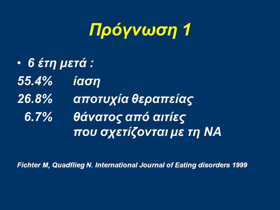 Πρόγνωση 1 6 έτη μετά : 55.4%ίαση 26.8%αποτυχία θεραπείας 6.7%θάνατος από αιτίες που σχετίζονται με τη ΝΑ Fichter M, Quadflieg N.