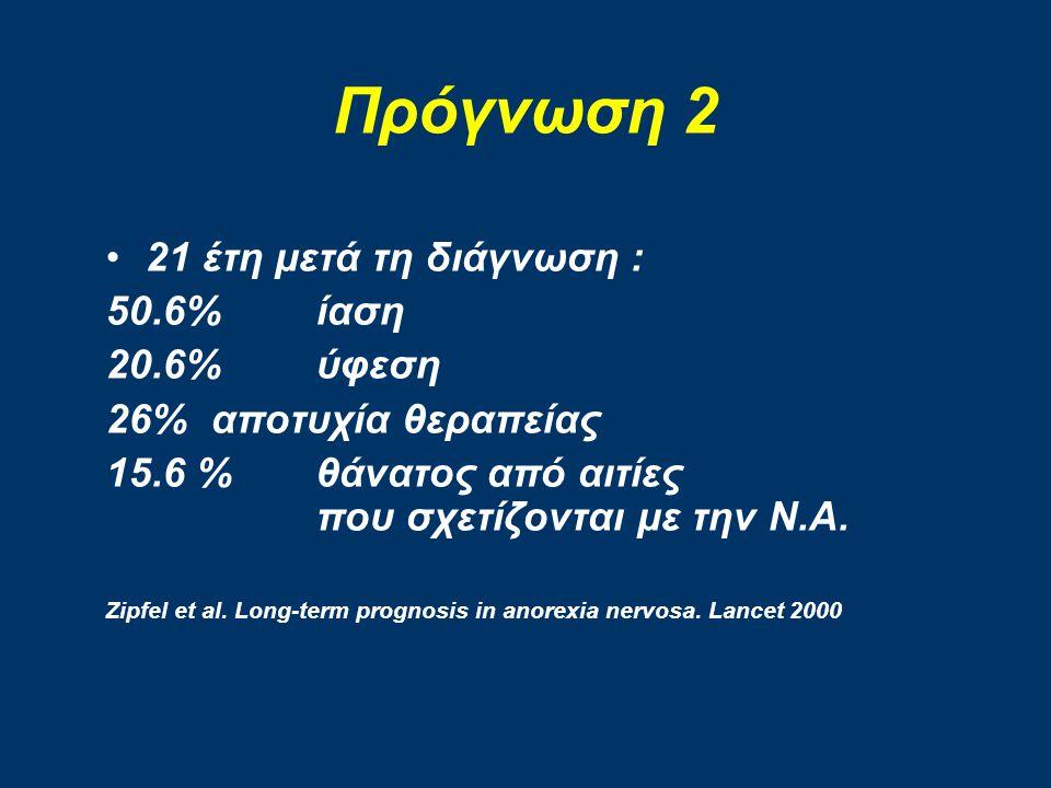 Πρόγνωση 2 21 έτη μετά τη διάγνωση : 50.6%ίαση 20.6%ύφεση 26%αποτυχία θεραπείας 15.6 %θάνατος από αιτίες που σχετίζονται με την Ν.Α.