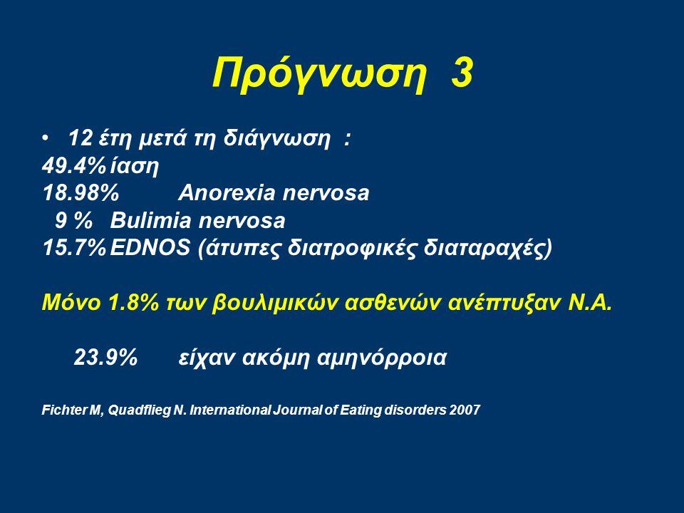 Πρόγνωση 3 12 έτη μετά τη διάγνωση : 49.4%ίαση 18.98%Αnorexia nervosa 9 %Bulimia nervosa 15.7%EDNOS (άτυπες διατροφικές διαταραχές) Μόνο 1.8% των βουλιμικών ασθενών ανέπτυξαν Ν.Α.