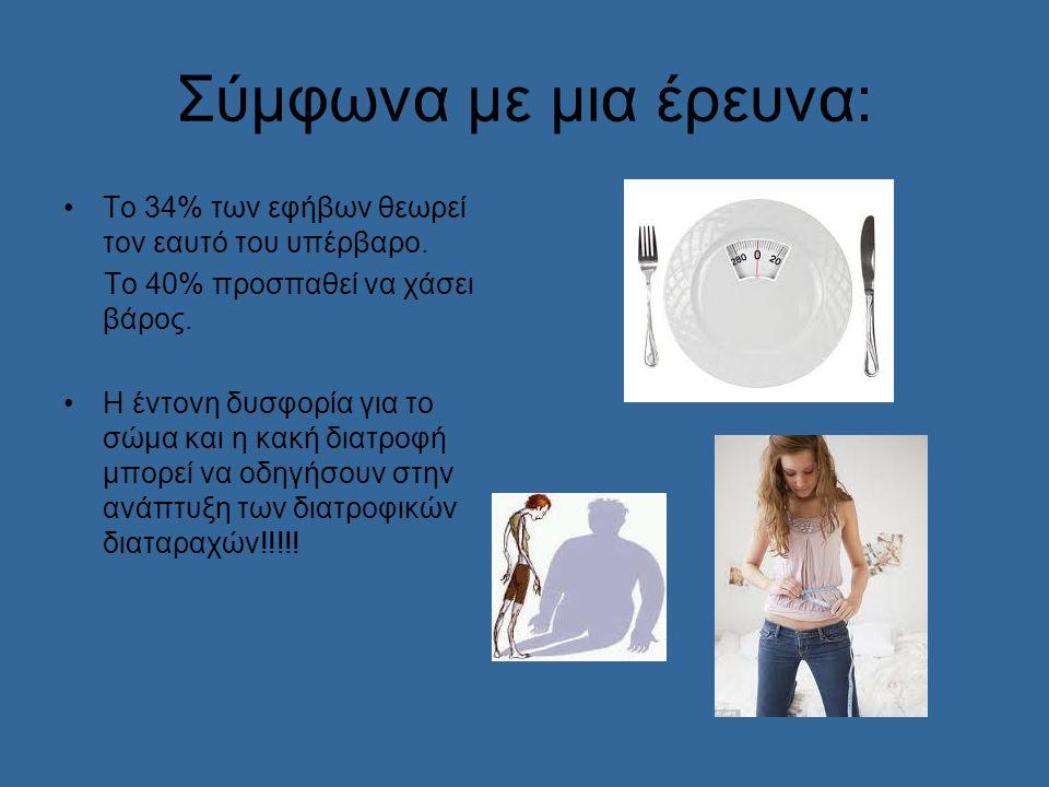 Σύμφωνα με μια έρευνα: Το 34% των εφήβων θεωρεί τον εαυτό του υπέρβαρο.