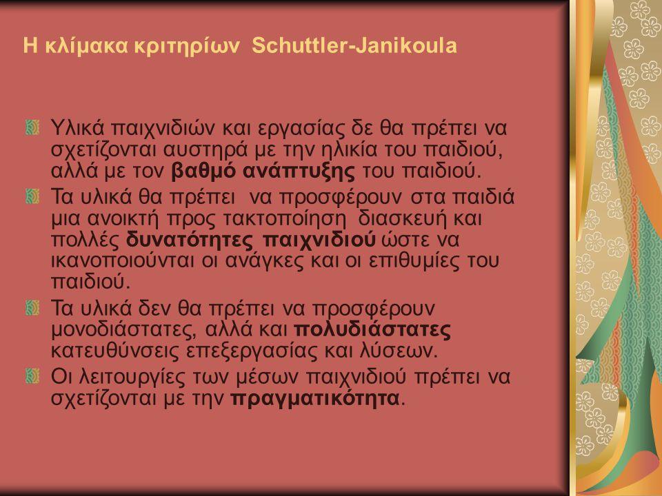 Η κλίμακα κριτηρίων Schuttler-Janikoula Υλικά παιχνιδιών και εργασίας δε θα πρέπει να σχετίζονται αυστηρά με την ηλικία του παιδιού, αλλά με τον βαθμό