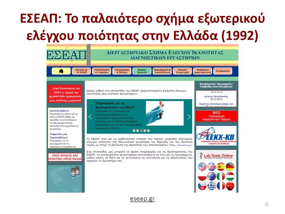 ΕΣΕΑΠ: To παλαιότερο σχήμα εξωτερικού ελέγχου ποιότητας στην Ελλάδα (1992) 9 eseap.gr